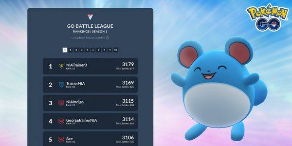 Pokemon Go Battle League is getting a leaderboard and Marill event