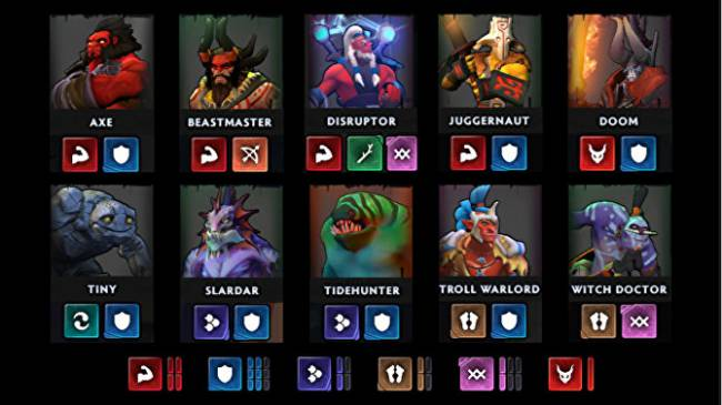 Dota Underlords builds [Juggernaut Update] – 7 best builds for Mage, Knights, Brawny, and more