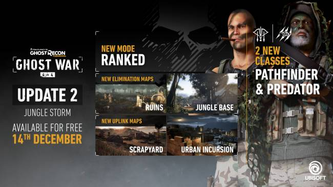 Ghost Recon Wildlands Update Storms Out, Adds Predator Challenges and More