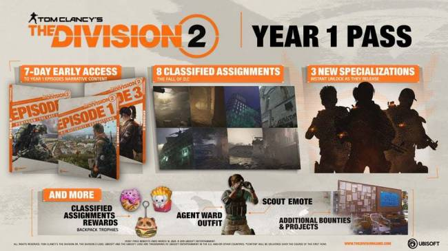 The Division 2's Roadmap And DLC Pass Outlined