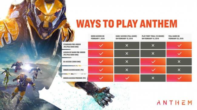 Anthem Early Access Release Is Live; Server Issues Resolved [Update]