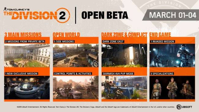 The Division 2 Open Beta Trailer And New Details Released