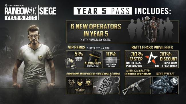 Rainbow Six Siege Year 5 Pass now available