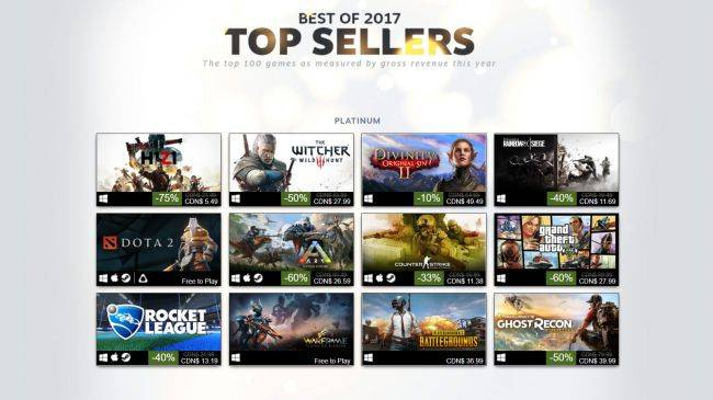 Steam reveals 2017's biggest earners, including The Witcher 3, H1Z1 and PUBG