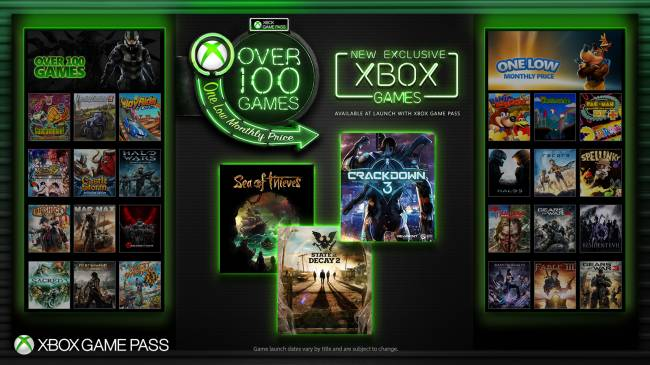 Microsoft's Xbox exclusives will come to Game Pass on launch day