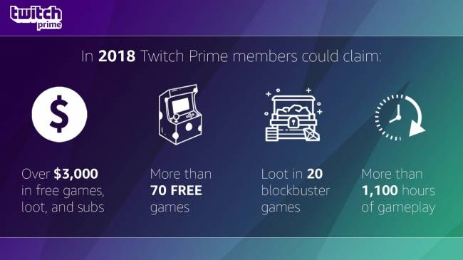 Twitch Prime Gave Away Over $3,000 In Games And Loot In 2018