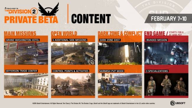 Ubisoft Outlines Content For The Division 2's Private Beta