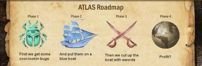 Massively Overthinking: The one about MMORPG content roadmaps