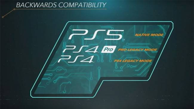 PlayStation 5 Will Play