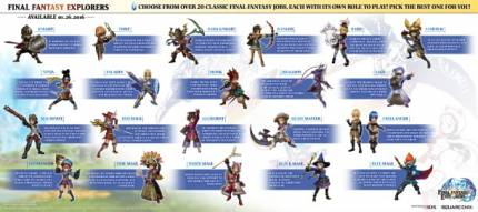 See All Of Final Fantasy Explorers' 21 Jobs