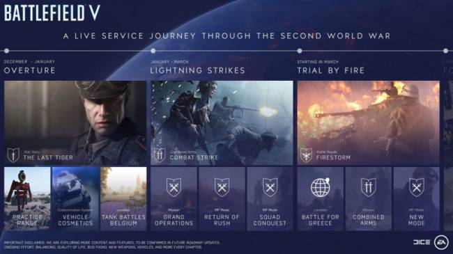 Battlefield V's Battle-Royale Mode Coming In March 2019